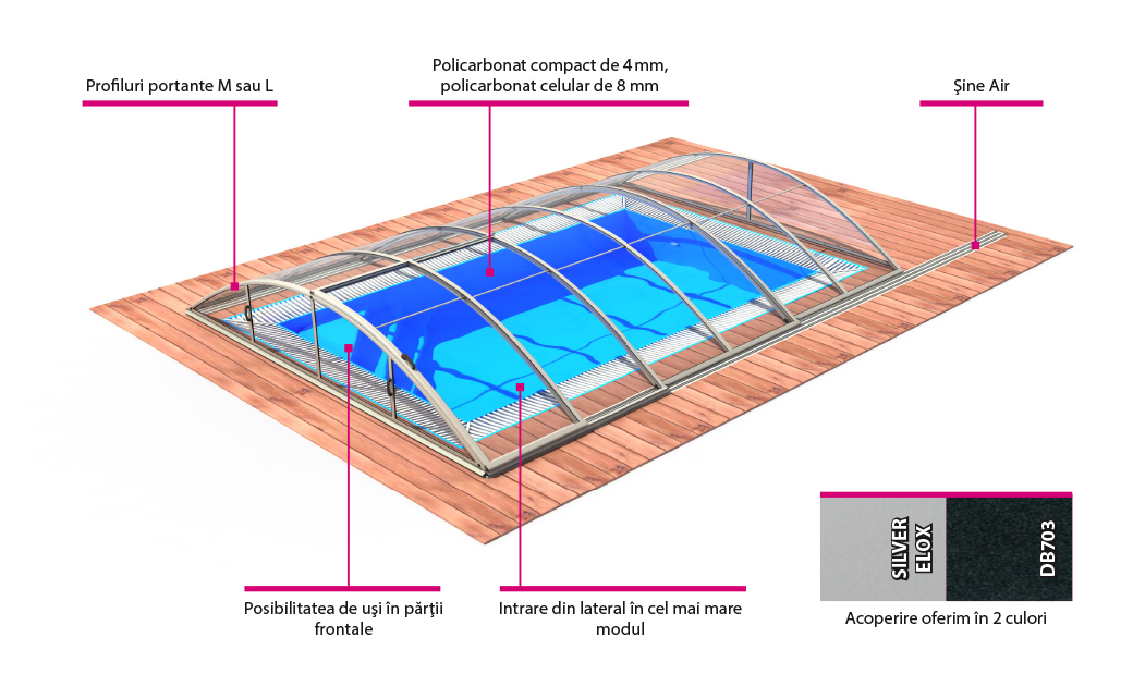 Details of Klasik Excellence enclosures